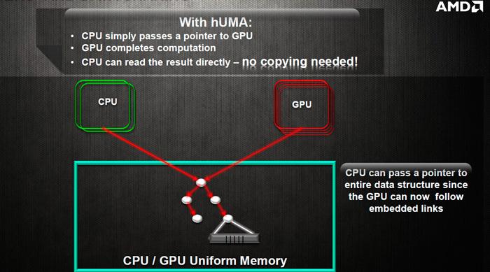 AMD presenta hUMA, una nueva manera de potenciar la integración de CPU y GPU, Imagen 3