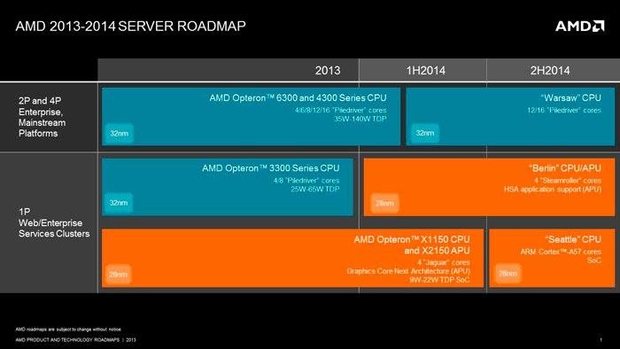 AMD muestra sus planes en el mercado de servidores, Imagen 1