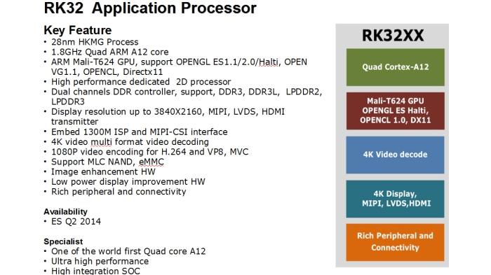 Rockchip prepara su nueva generación de procesadores, Imagen 1