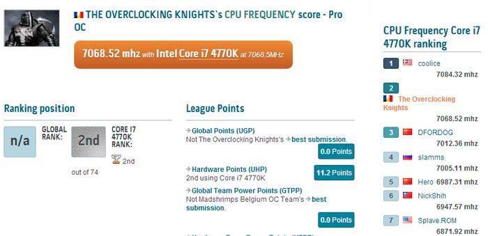 Nuevo record de overclock con un Intel Core i7-4770K Retail y una placa Base MSI Z87 Power, Imagen 1