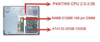 Chaintech IMO-Desk el ordenador más pequeño, Imagen 2