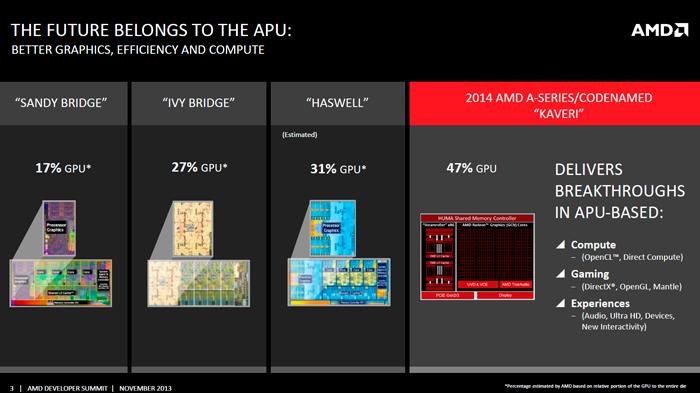 AMD anuncia el lanzamiento de las APU Kaveri para enero del 2014, Imagen 2