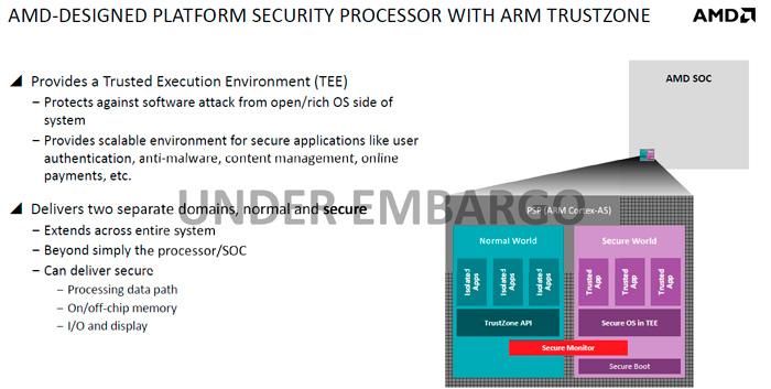 AMD presenta sus nuevas APU Beema y Mullins de bajo consumo, Imagen 1