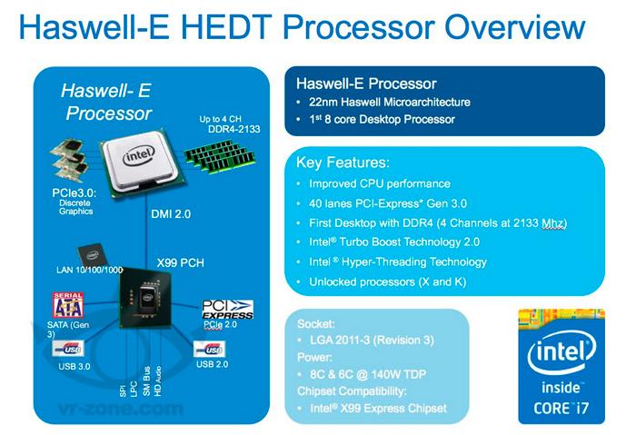 Intel Haswell-E y la plataforma X99 para finales de 2014 con DDR4, Imagen 2