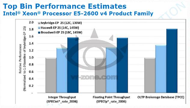 Intel está trabajando en un procesador de 18 núcleos y 36 hilos, Imagen 2
