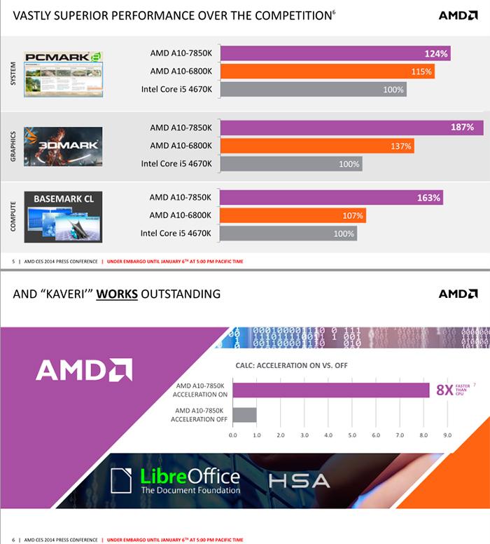 Detalles de AMD Kaveri, Imagen 1