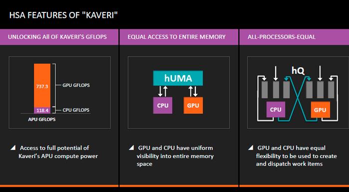 AMD lanza las nuevas APU Kaveri, Imagen 2