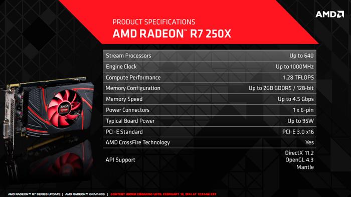 AMD lanza oficialmente la Radeon R7 250X, Imagen 2