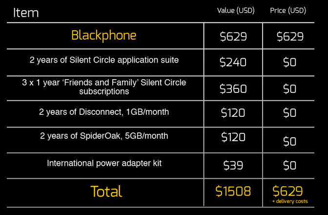 Blackphone, un smartphone creado pensando en la privacidad, Imagen 3