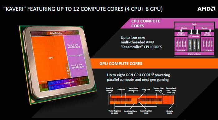 AMD anuncia la llegada de Kaveri Mobile con arquitectura HSA para portátiles, Imagen 1
