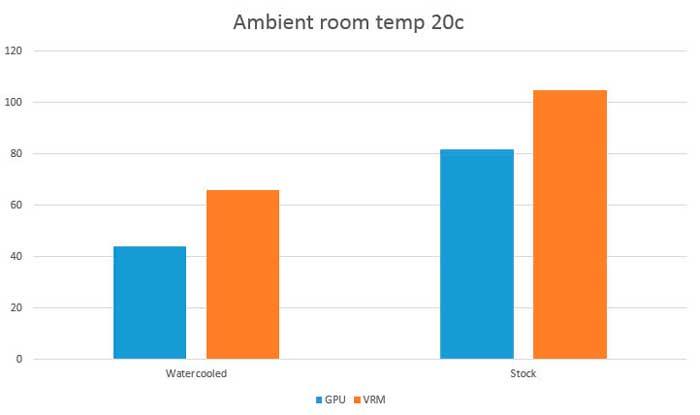 AlphaCool prepara un bloque de refrigeración líquida para las R9 280X, Imagen 2