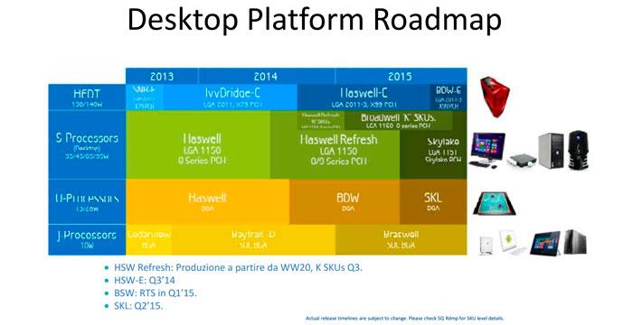 Nuevos roadmaps de Intel con información sobre la llegada de Broadwell y Skylake, Imagen 1