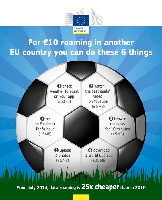 La UE reduce considerablemente los costes del roaming en Europa, Imagen 1