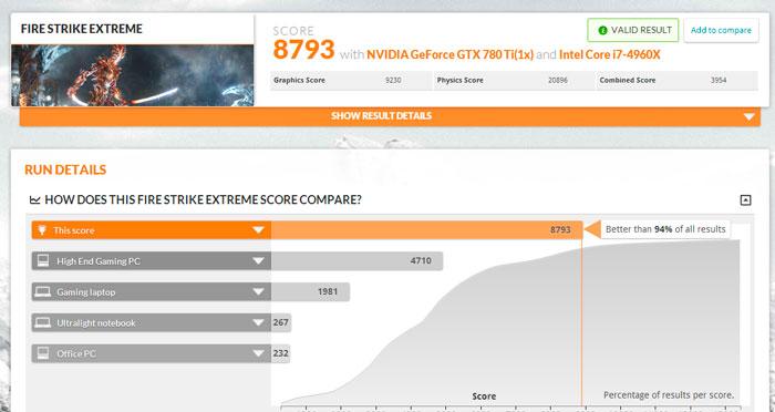 EVGA consigue alcanzar los 2025 MHz con su GTX 780 Ti, Imagen 2