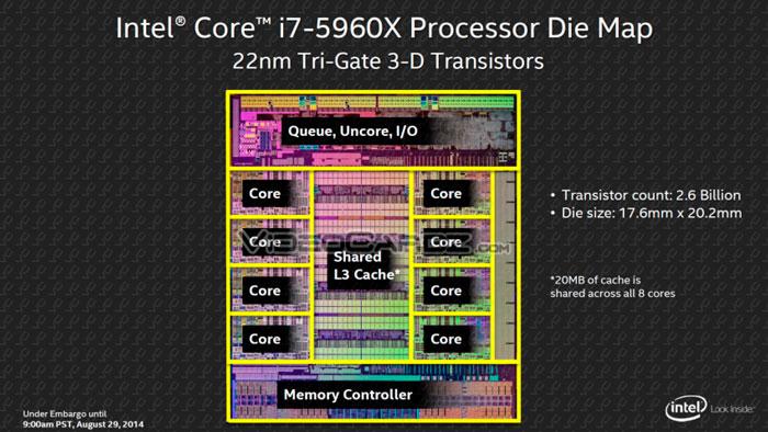 Intel lanzará los nuevos procesadores Haswell-E el 29 de agosto, Imagen 1