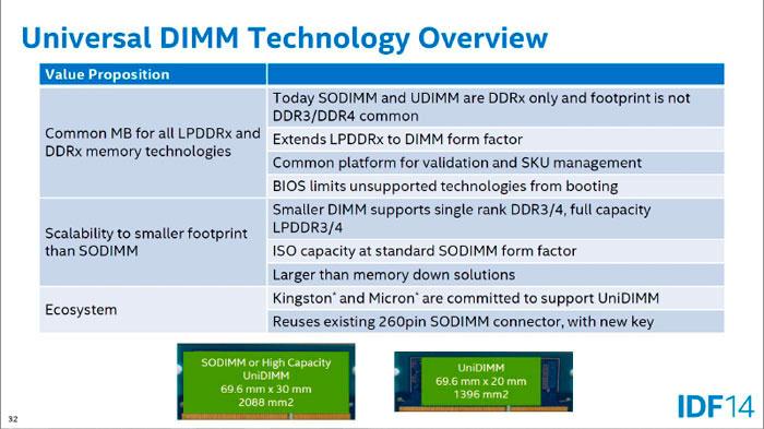 Intel quiere slots de memoria SO-DIMM compatibles con DDR3 y DDR4, Imagen 2