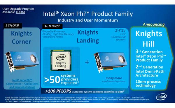 Intel anuncia el futuro de sus Xeon Phi fabricados a 10 nanómetros, Imagen 1