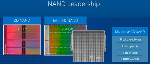 Intel trabaja con Micron para lanzar SSDs con memorias 3D de alta densidad en 2015, Imagen 1