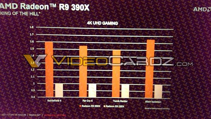 Filtrados nuevos detalles de las Radeon R9 390X, Imagen 3