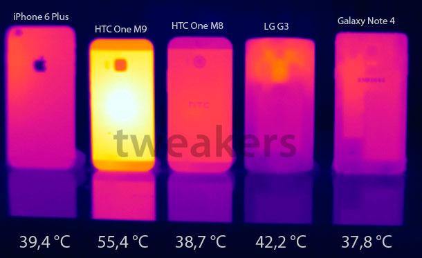 El HTC One M9 se calienta hasta los 55 grados externamente, Imagen 1