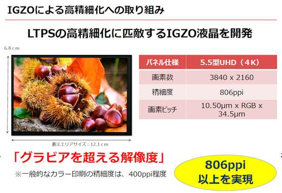 Sharp anuncia una pantalla 4K de 5,5 pulgadas para smartphones, Imagen 2