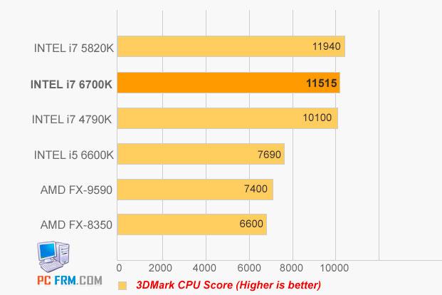 Filtrados los primeros test del Intel i7-6700K Skylake, Imagen 1