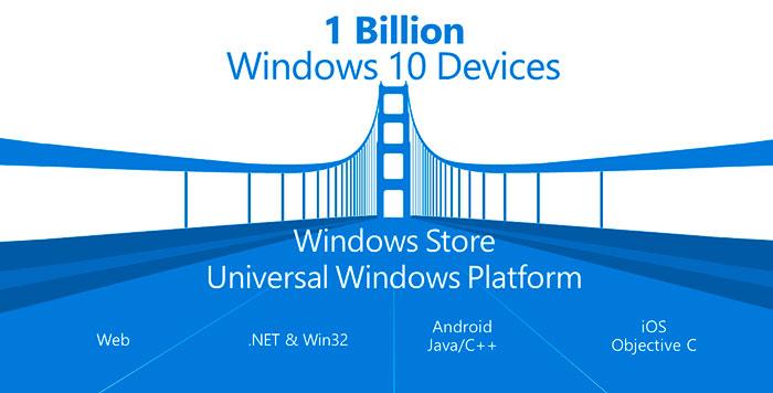 Las aplicaciónes de iOS y Android podrán migrarse a Windows 10 directamente, Imagen 1