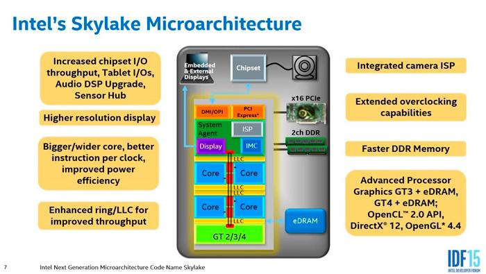 Intel desvela los detalles de arquitectura Skylake, Imagen 2