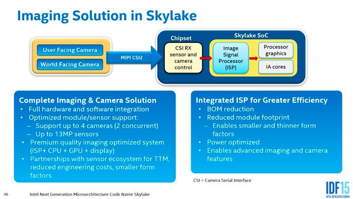 Intel desvela los detalles de arquitectura Skylake, Imagen 3