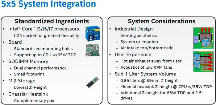 Intel lanza nuevas placas con socket LGA en formato 5x5 más pequeñas que las Mini-ITX, Imagen 3