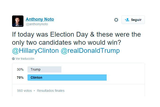 Twitter empieza a probar un nuevo sistema de encuestas, Imagen 1