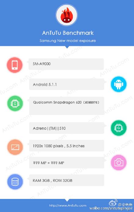 Filtrado el nuevo Samsung Galaxy A9, Imagen 1