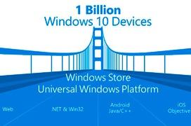 Microsoft cancela el Project Astoria que permitía migrar apps de Android a Windows 10