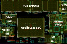 Intel anuncia su plataforma Low Cost Apollo Lake