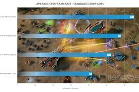 Los primeros benchmarks filtrados de AMD Zen prometen competencia en el mercado de CPU