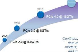 No habrá PCIe 4 en las placas actuales de AM4 según afirma un representante de AMD