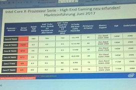 Skylake-X estrenará la marca Intel Core i9, estas son sus especificaciones