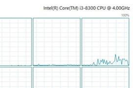 El Intel Core i3-8300 Coffee Lake tiene 4 núcleos y 8 hilos