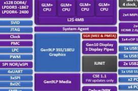Intel Gemini Lake soportará HDMI 2.0 de forma nativa