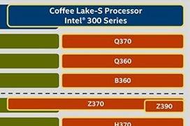 Intel lanzará un chipset Z390 de gama más alta para Coffee Lake