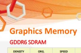 Ya disponibles las memorias GDDR6 de SK Hynix