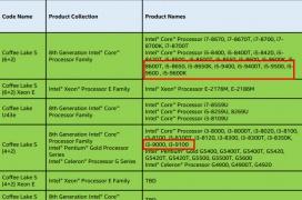 Intel deja ver sus procesadores de novena generación en documentos oficiales