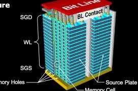 La memoria NAND 3D ya copa el 60% de la producción mundial de chips