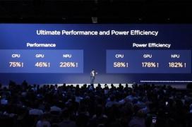 El Kirin 980 del Huawei Mate 20 supera en rendimiento de CPU al Snapdragon 845 pero está por debajo en rendimiento de GPU