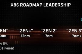 La arquitectura AMD Zen 2 tendrá un IPC un 29% superior a Zen