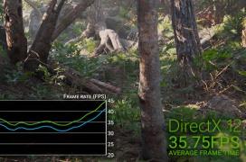 El motor gráfico Unity ya soporta DirectX12 en la Xbox One con múltiples mejoras de rendimiento