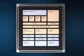 Lakefield es la primera arquitectura de Intel basada en Foveros