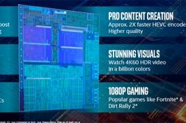 Llegan los procesadores de portátil Intel de 10a Generación a 10nm y 18% más de rendimiento