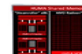 Detalles y precios de las próximas APU Kaveri de AMD