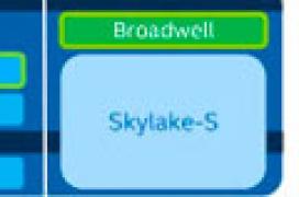 Los procesadores Intel Skylake abandonarán el soporte EHCI